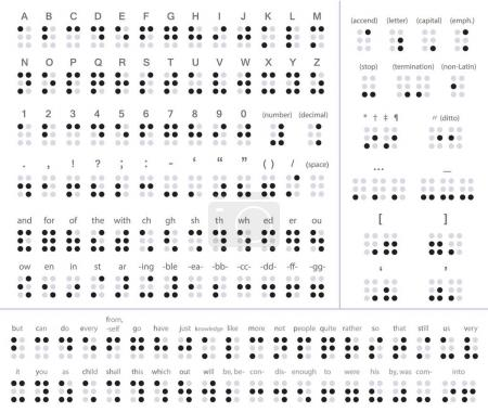 Braille alphabet, punctuation and numbers, vector illustration