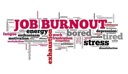 Job burnout word cloud