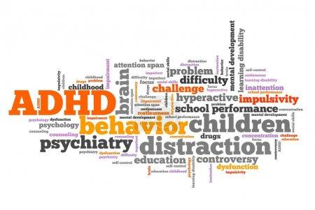 ADHD problem word cloud