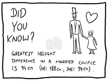 Human height - fun trivia comic