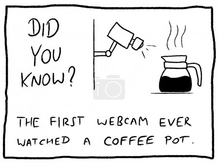 Illustration for Internet facts about first webcam history - fun trivia cartoon doodle concept. Newspaper funny comic fact. - Royalty Free Image