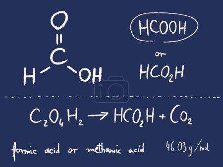 Formic acid chemistry