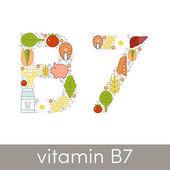 Vitamin B7 sources