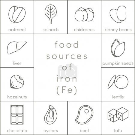 Food sources of iron