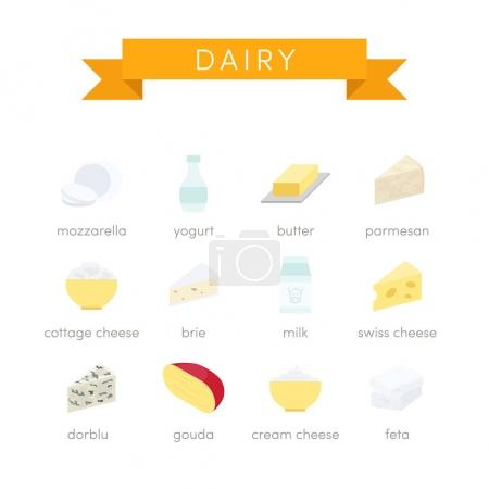 dairy icons in flat style
