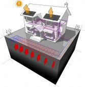 ground source heat pump diagram and photovoltaic panels house