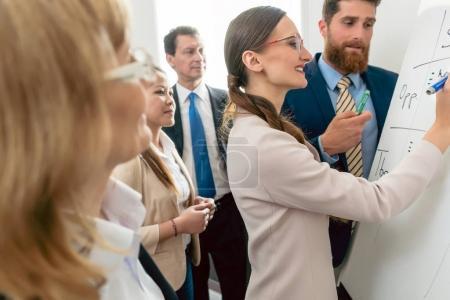 Photo pour Vue latérale d'une experte intelligente en affaires effectuant une analyse SWOT lors d'une réunion interactive entre les décideurs d'une entreprise prospère - image libre de droit