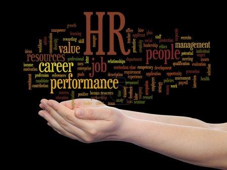 Human resources management word cloud