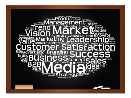 marketing abstract word cloud
