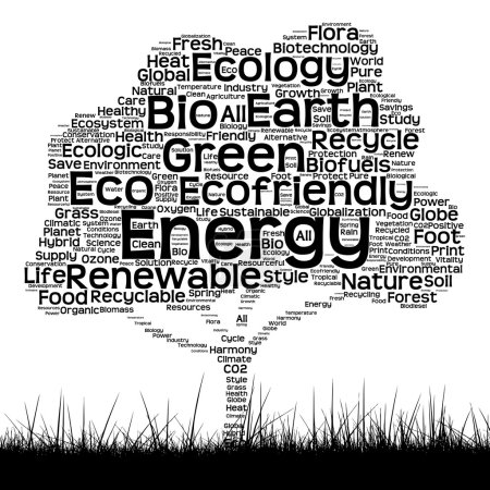 ecology text word cloud