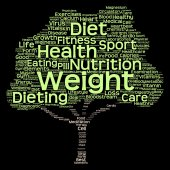diet green text word cloud