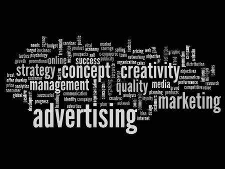 abstract advertising  word cloud