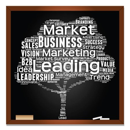 leadership, marketing,  business word cloud