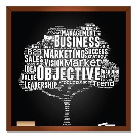 leadership, marketing,  business word cloud