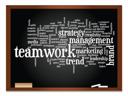 business abstract word cloud