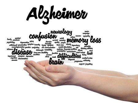Alzheimer symptoms word cloud in hands