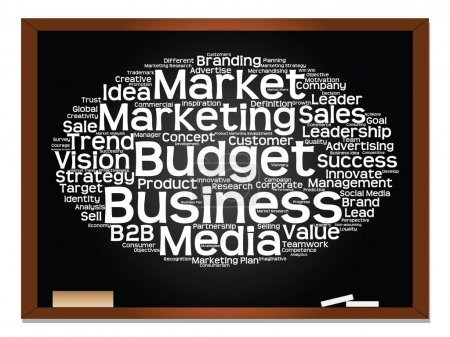 Business and marketing word cloud