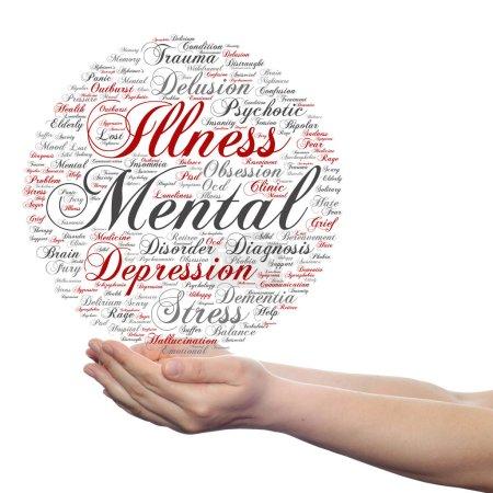 mental illness word cloud
