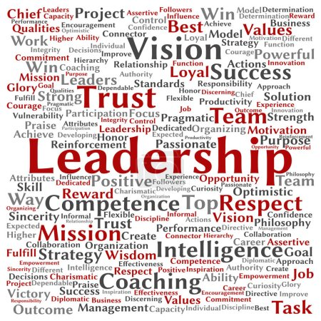 business leadership word cloud