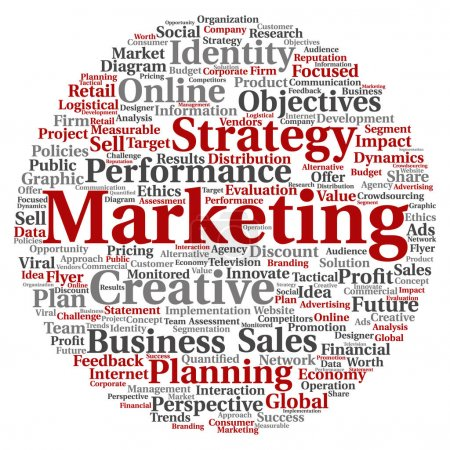 Marketing target word cloud