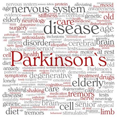 Parkinson`s disease word cloud