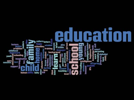 Education text word cloud