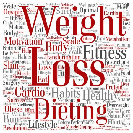 healthy dieting abstract word cloud
