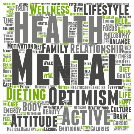 mental health text word cloud