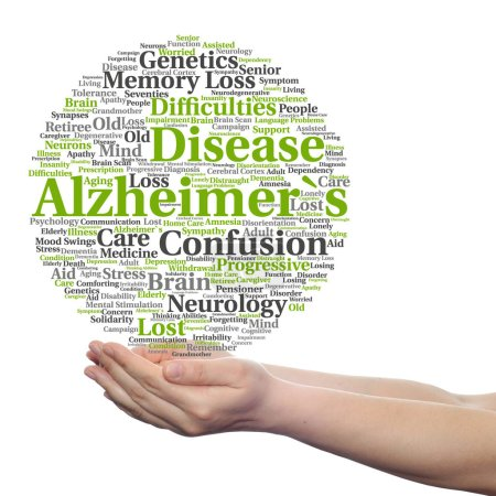 Alzheimer`s disease symptoms word cloud