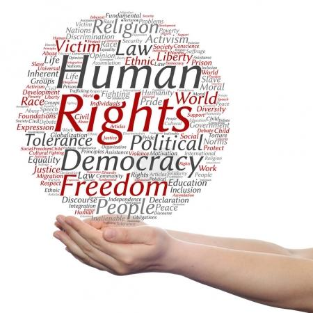 Conceptual cloud of human rights