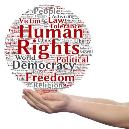 Conceptual cloud of human rights