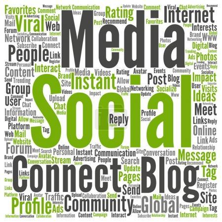 konzeptionelle social media marketing