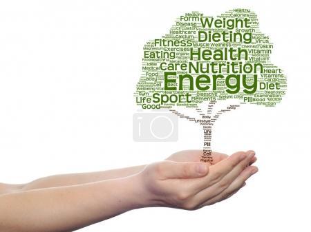 Green health text word cloud