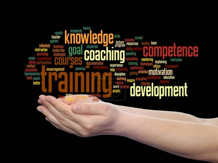 Conceptual cloud of training, coaching or learning