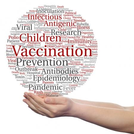 Conceptual cloud of children vaccination