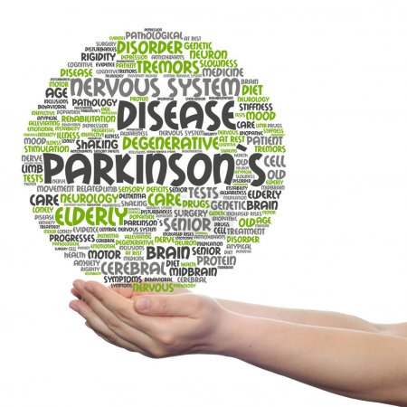 Parkinsons word cloud in hands