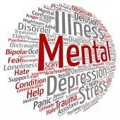 conceptual mental illness word cloud