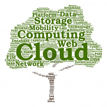 web cloud computing technology