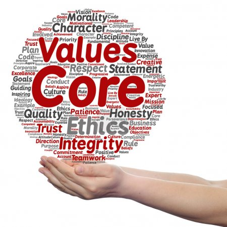Conceptual cloud of core values