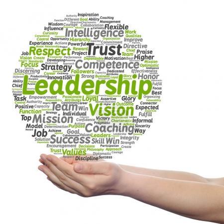 leadership word cloud