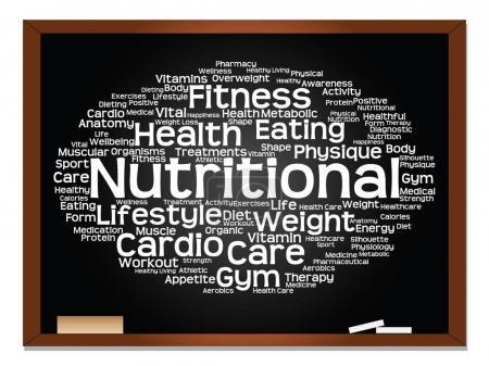 Conceptual abstract health