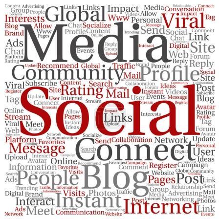 social media marketing or communication