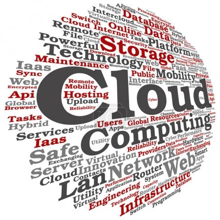 conceptual web cloud computing technology