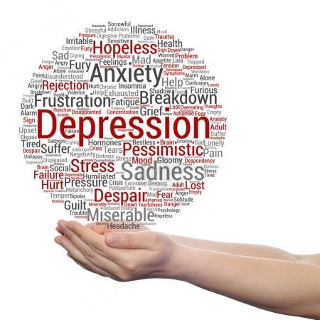 Conceptual depression words cloud