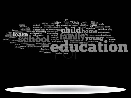 child education or family abstract word cloud