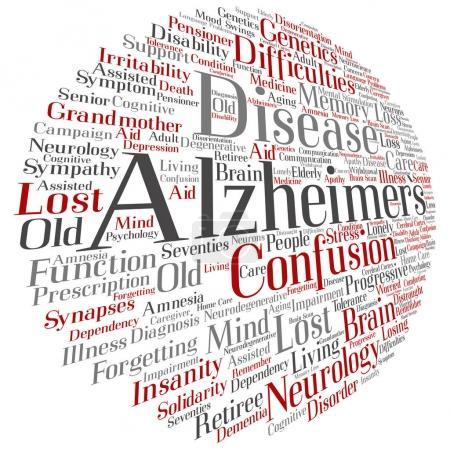 conceptual Alzheimer`s disease symptoms