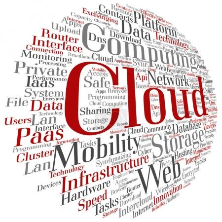 conceptual web cloud computing technology