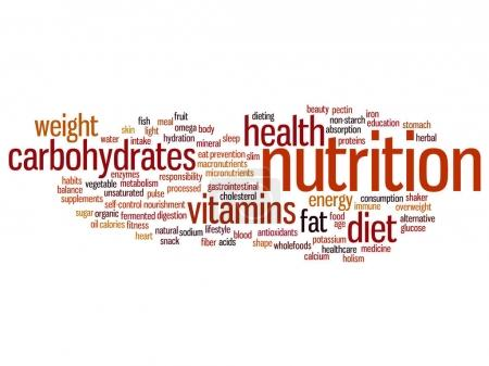 nutrition health or diet abstract word cloud