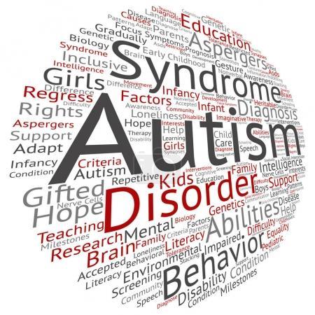 conceptual childhood autism syndrome symptoms