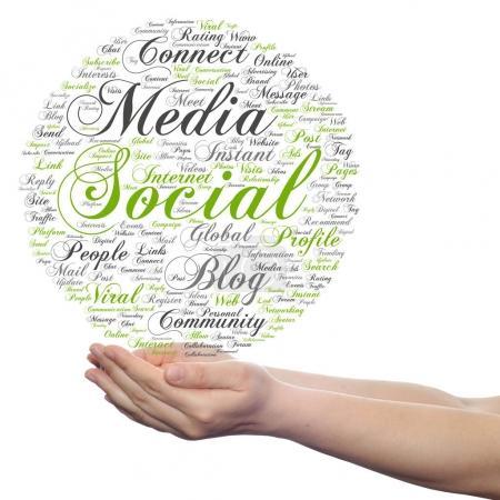 Conceptual social media marketing